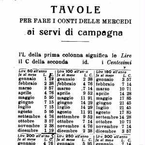 Museo dell 39 informatica - Tavola pitagorica fino a 100 ...